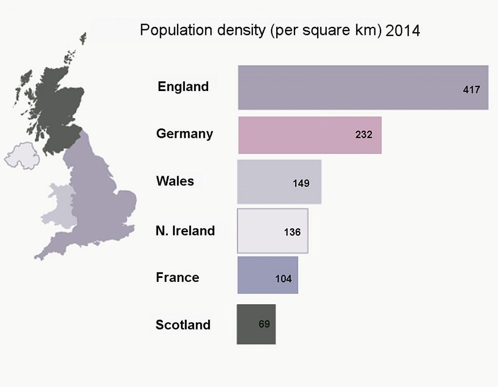 population-density-2014