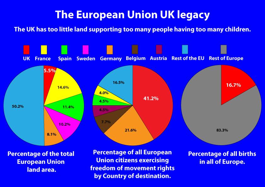 The UK in an open border EU