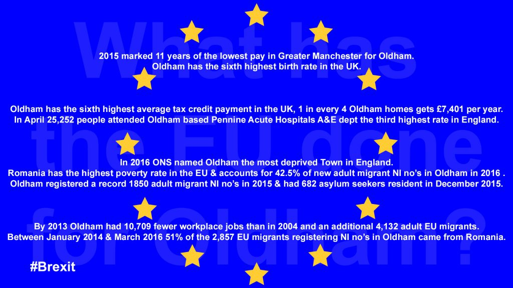 What has the EU really done for Oldham?