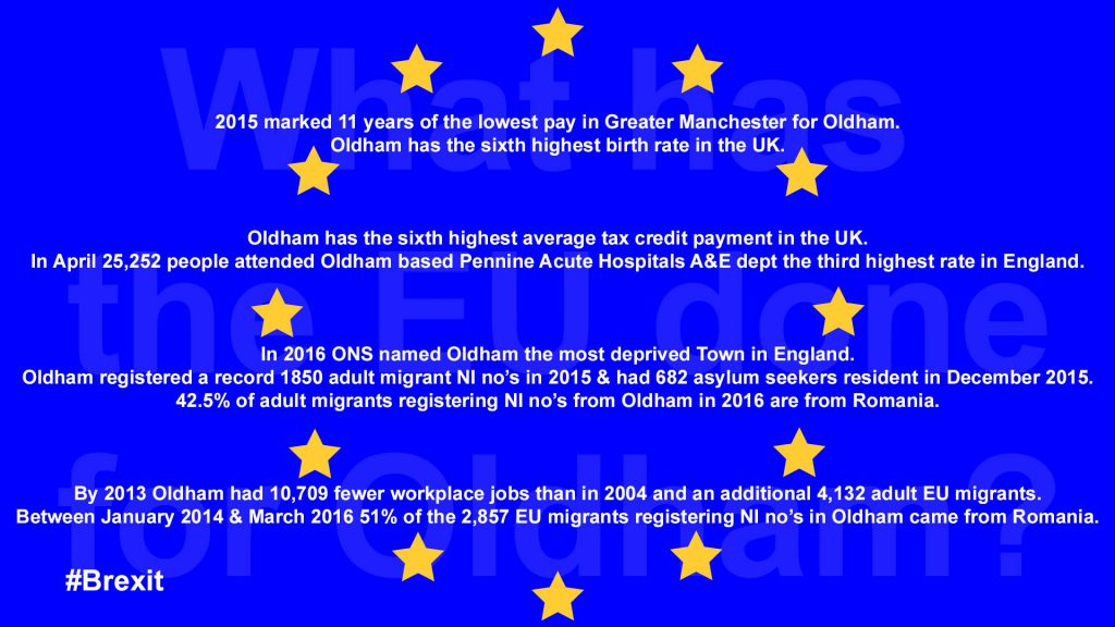 What has the EU done for Oldham Mr Khan?