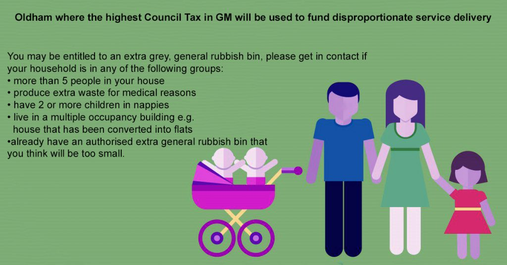 Our copy of the advert along with the body text copied verbatim from the Oldham Council website.